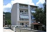 Privát Bečići Černá Hora