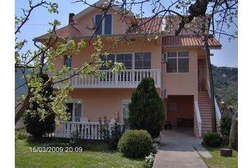 Apartmán 17890 Radanovići