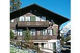 Privát Lenk Švýcarsko - více informací o tomto ubytování
