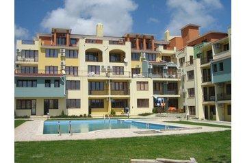 Hotell 19532 Varna