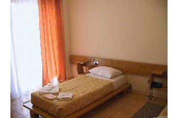 Hotel 19991 Tirana v Tirana – Pensionhotel - Hoteli