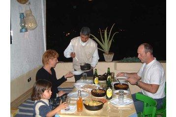 Hotel 20785 Luxor v Luxor – Pensionhotel - Hoteli