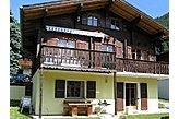 Chata Ernen Švýcarsko