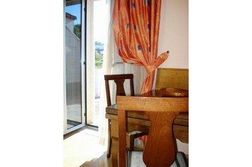 Apartmanok KLAM 22715