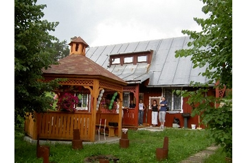 Slovensko Chata Kežmarok, Exteriér