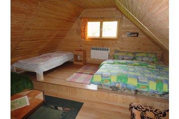 Slovensko Chata Sihelné, Interiér