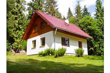 Slovakia Chata Čingov, Exterior