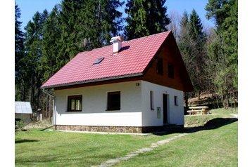 Slovakija Chata Čingov, Eksterjeras