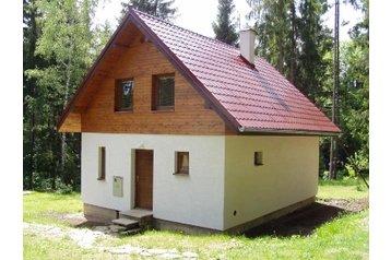 Slowakije Chata Čingov, Exterieur