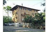 Privát Sasso Marconi Itálie