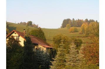 Česko Chata Plavy, Exteriér