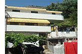 Privát Sveti Stefan Čierna Hora