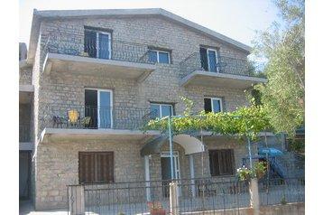 Čierna Hora Privát Budva, Budva, Exteriér