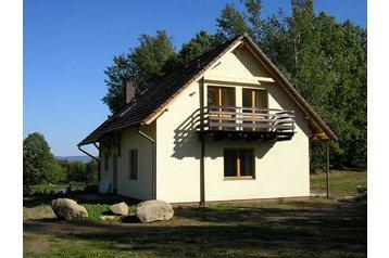 Polsko Chata Staniszów, Exteriér