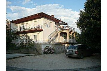 Croatia Byt Selce, Exterior