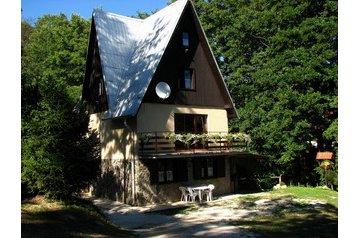 Slovakia Chata Duchonka, Exterior