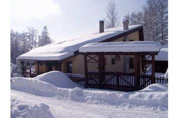 Slovensko Chata Štôla, Štôla, Exteriér