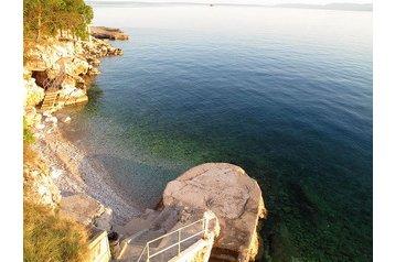Chorvátsko Byt Rijeka, Exteriér