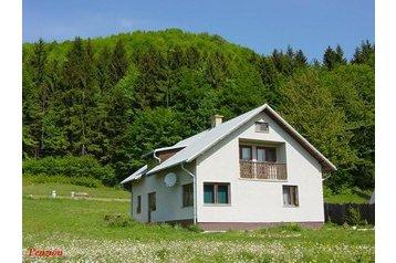 Słowacja Penzión Kordíky, Zewnątrz